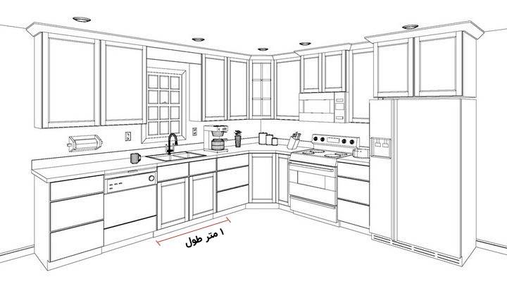 طرح کلی کابینت آشپزخانه