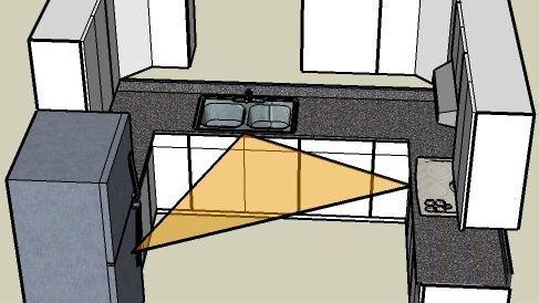 قانون مثلث طلایی