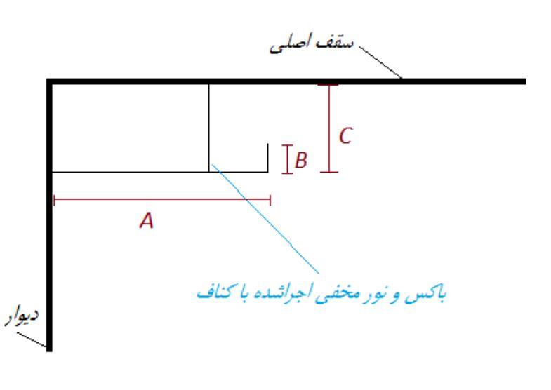 محاسبه متراژ کناف