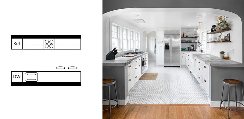 آشپزخانه راهرویی 5