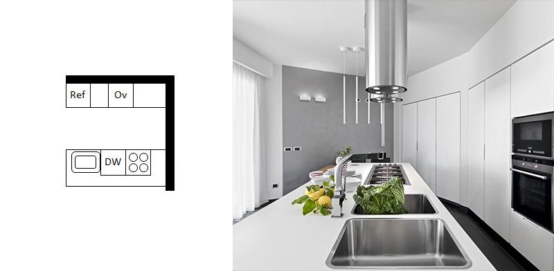 آشپزخانه راهرویی 6